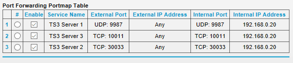 Tutorial]Port Forwarding (a k a  clients cannot connect) - Page 63