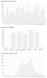 Click image for larger version.  Name:git_stats.png Views:1119 Size:96.9 KB ID:18070